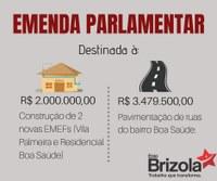 01/10/2018 - Emendas de Brizola destinam verba para escola e ruas no bairro Boa Saúde
